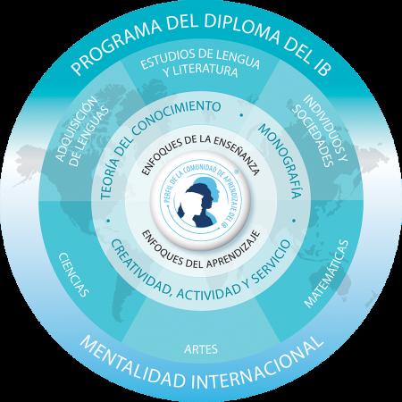 dp-model-the-victoria-school