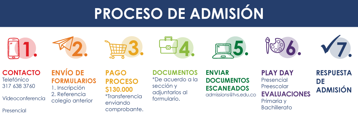 PROCESO-DE-ADMISIONES-COLEGIO-VICTORIA